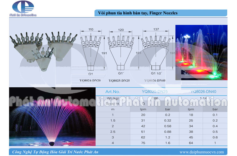voi-phun-nuoc-hinh-ban-tay-inox-304